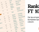 Traktech appears in the FT 1000 Ranking as one of the European companies that has grown the most