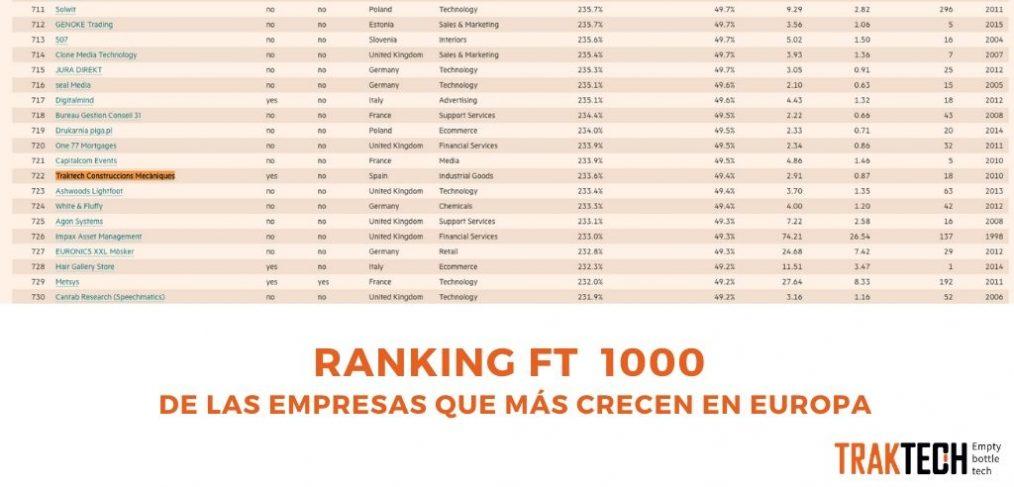Traktech en el ranking de FT 1000 del 2020, del diario británico Financial Time.
